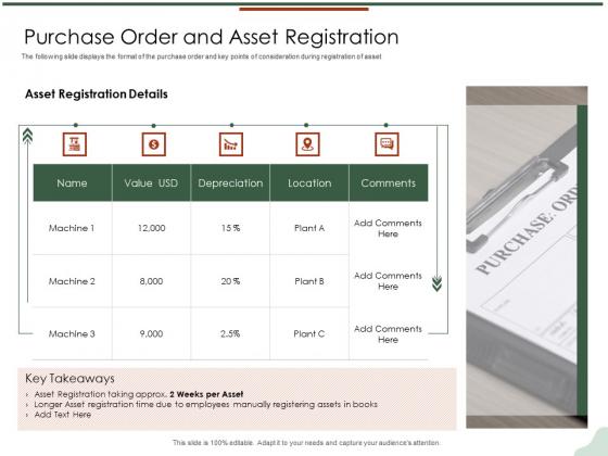Asset Management Lifecycle Optimization Procurement Purchase Order And Asset Registration Summary PDF