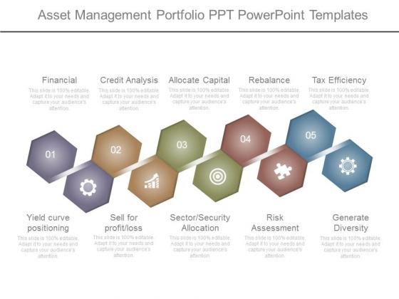 Asset Management Portfolio Ppt Powerpoint Templates