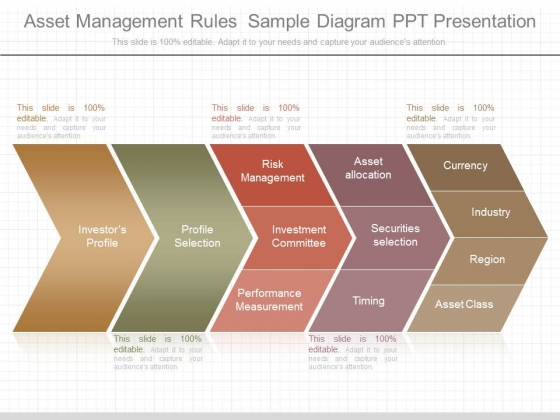 Asset management rules sample diagram ppt presentation powerpoint asset management rules sample diagram ppt presentation powerpoint templates ccuart Choice Image