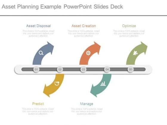 Asset Planning Example Powerpoint Slides Deck - PowerPoint