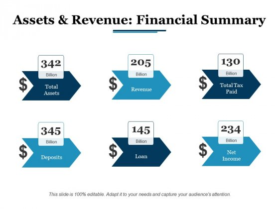 Assets And Revenue Financial Summary Ppt PowerPoint Presentation Diagram Lists