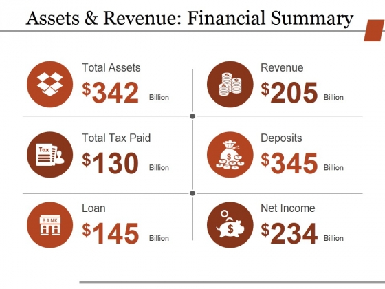Assets And Revenue Financial Summary Ppt PowerPoint Presentation Icon Picture