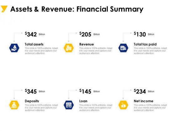 Assets And Revenue Financial Summary Ppt PowerPoint Presentation Inspiration Graphics Download