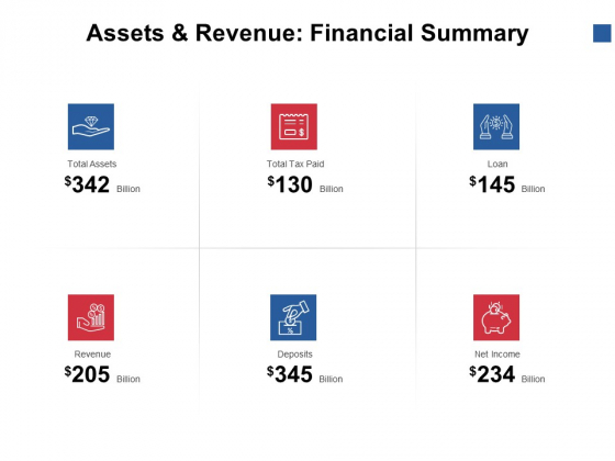 Assets And Revenue Financial Summary Ppt PowerPoint Presentation Outline Template
