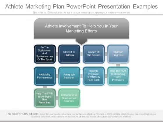 athlete marketing plan powerpoint presentation examples powerpoint