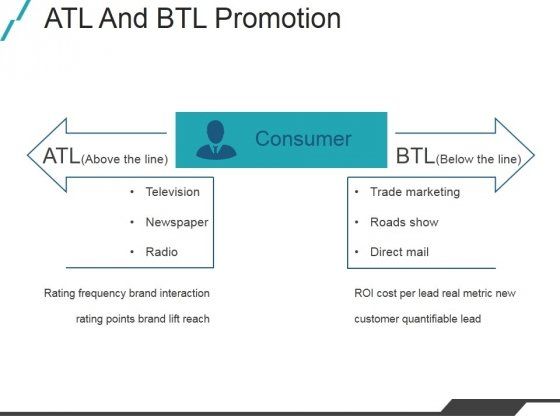 Atl_And_Btl_Promotion_Ppt_PowerPoint_Presentation_Slides_Slide_1