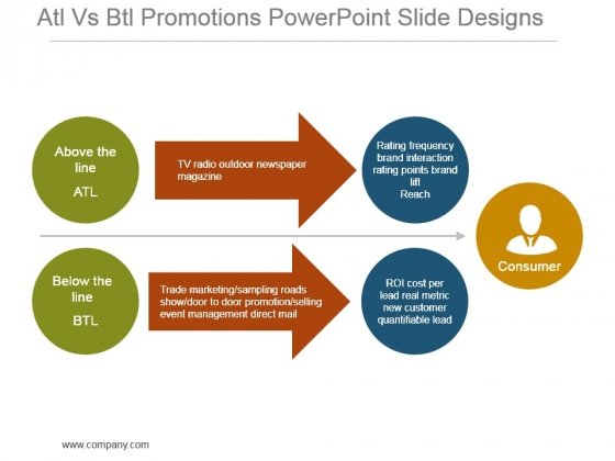 Atl_Vs_Btl_Promotions_Powerpoint_Slide_Designs_1