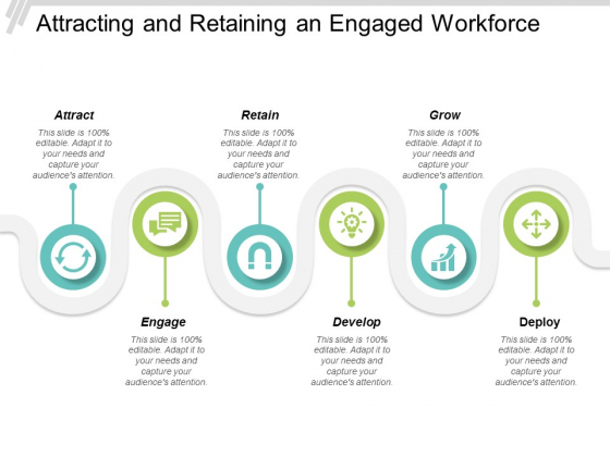 Attracting And Retaining An Engaged Workforce Ppt Powerpoint Presentation Model Display