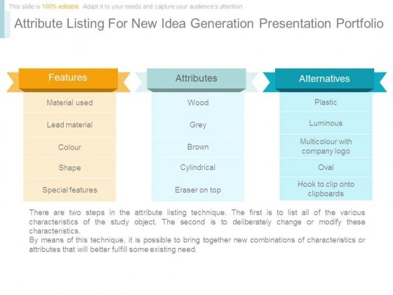 Attribute Listing For New Idea Generation Presentation Portfolio
