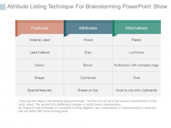 Attribute Listing Technique For Brainstorming Powerpoint Show