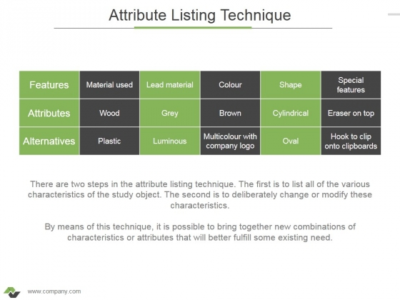 Attribute Listing Technique Ppt PowerPoint Presentation Infographic Template Summary