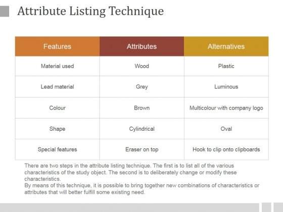 Attribute Listing Technique Ppt PowerPoint Presentation Microsoft