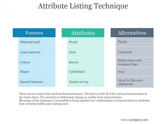 Attribute Listing Technique Ppt PowerPoint Presentation Show