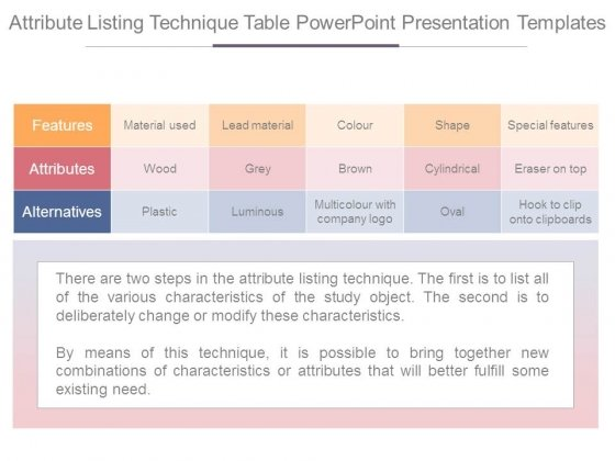 Attribute Listing Technique Table Powerpoint Presentation Templates