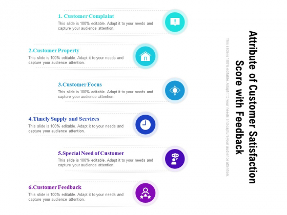 Attribute Of Customer Satisfaction Score With Feedback Ppt PowerPoint Presentation Gallery Professional PDF