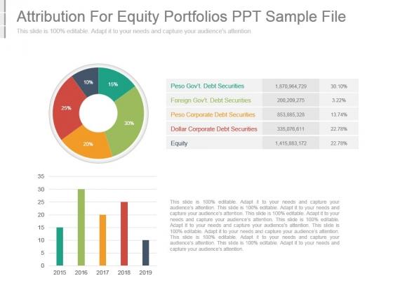 Attribution For Equity Portfolios Ppt Sample File