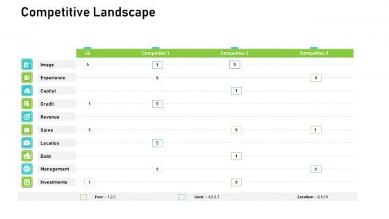 Audit For Financial Investment Competitive Landscape Download PDF