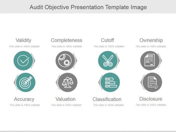 Audit Objective Ppt PowerPoint Presentation Slide