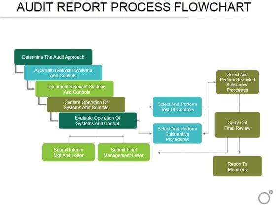 Audit Report Process Flowchart Ppt PowerPoint Presentation Layouts Microsoft