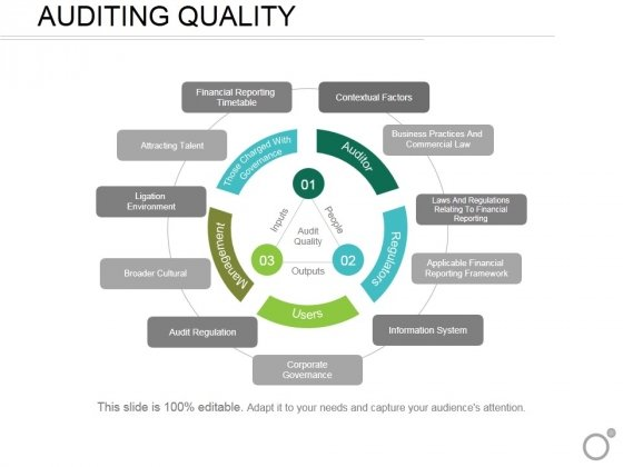 Auditing Quality Ppt PowerPoint Presentation Infographic Template Design Templates