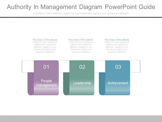 Authority In Management Diagram Powerpoint Guide