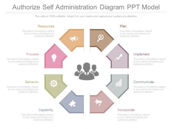 Authorize Self Administration Diagram Ppt Model