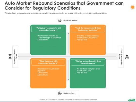 Auto Market Rebound Scenarios That Government Can Consider For Regulatory Conditions Ppt Show Graphics Design PDF