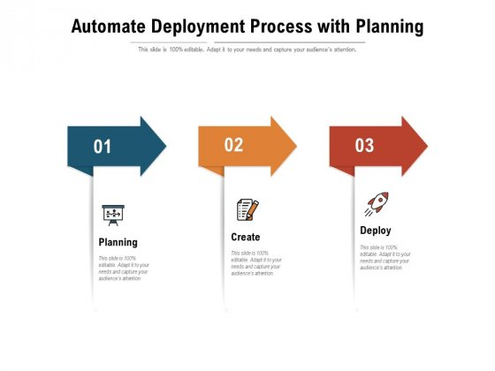 Automate Deployment Process With Planning Ppt PowerPoint Presentation File Maker PDF