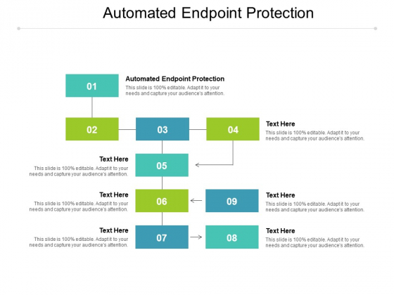 Automated Endpoint Protection Ppt PowerPoint Presentation Model Icon Cpb