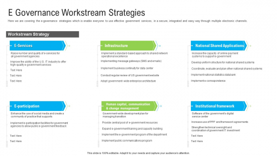 Automated Government Procedures E Governance Workstream Strategies Introduction PDF
