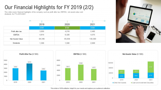Automated Government Procedures Our Financial Highlights For Fy 2019 Formats PDF