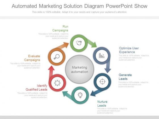 Automated Marketing Solution Diagram Powerpoint Show