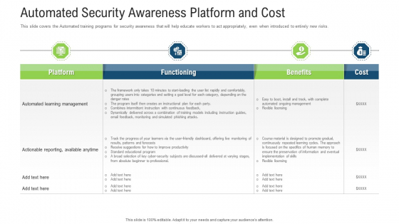 Automated Security Awareness Platform And Cost Ppt Professional Visuals PDF