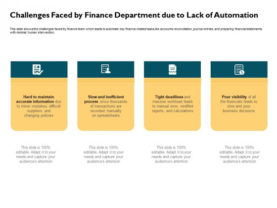 Automatically Controlling Process Challenges Faced By Finance Department Due To Lack Of Automation Inspiration PDF