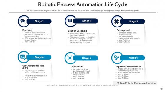 Automation_Procedure_Marketing_Planning_Ppt_PowerPoint_Presentation_Complete_Deck_With_Slides_Slide_10
