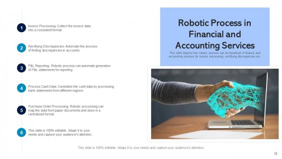 Automation_Procedure_Marketing_Planning_Ppt_PowerPoint_Presentation_Complete_Deck_With_Slides_Slide_11