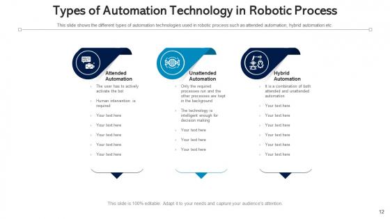 Automation_Procedure_Marketing_Planning_Ppt_PowerPoint_Presentation_Complete_Deck_With_Slides_Slide_12