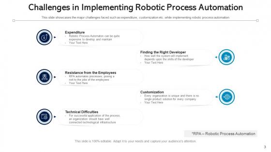 Automation_Procedure_Marketing_Planning_Ppt_PowerPoint_Presentation_Complete_Deck_With_Slides_Slide_3