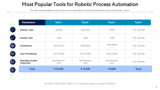 Automation_Procedure_Marketing_Planning_Ppt_PowerPoint_Presentation_Complete_Deck_With_Slides_Slide_6