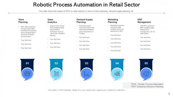 Automation_Procedure_Marketing_Planning_Ppt_PowerPoint_Presentation_Complete_Deck_With_Slides_Slide_9