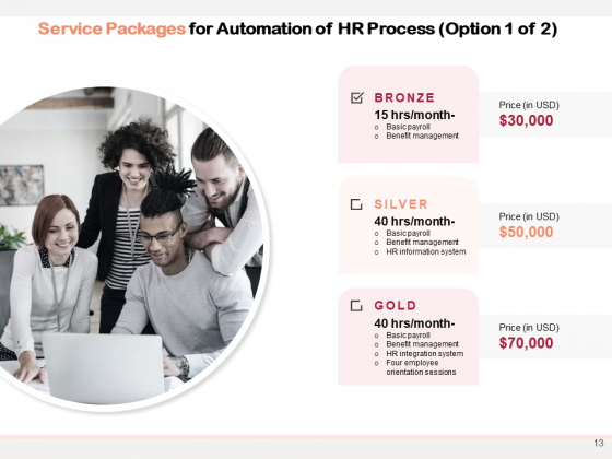 Automation_Proposal_To_Transform_HR_Processes_Ppt_PowerPoint_Presentation_Complete_Deck_With_Slides_Slide_13