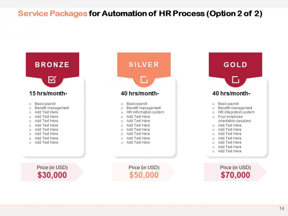 Automation_Proposal_To_Transform_HR_Processes_Ppt_PowerPoint_Presentation_Complete_Deck_With_Slides_Slide_14