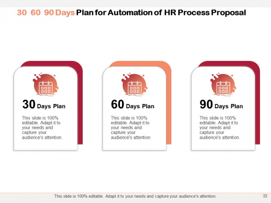 Automation_Proposal_To_Transform_HR_Processes_Ppt_PowerPoint_Presentation_Complete_Deck_With_Slides_Slide_32