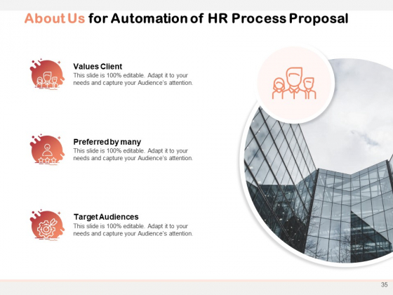 Automation_Proposal_To_Transform_HR_Processes_Ppt_PowerPoint_Presentation_Complete_Deck_With_Slides_Slide_35