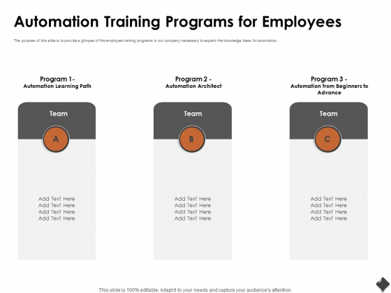 Automation Techniques And Solutions For Business Automation Training Programs For Employees Guidelines PDF
