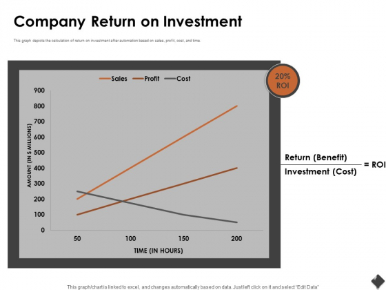 Automation Techniques And Solutions For Business Company Return On Investment Ppt Slides Summary PDF