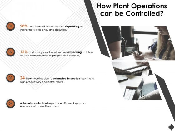 Automation Techniques And Solutions For Business How Plant Operations Can Be Controlled Inspiration PDF