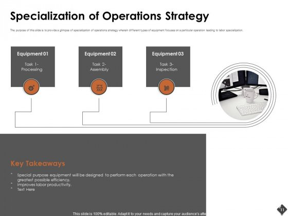 Automation_Techniques_And_Solutions_For_Business_Ppt_PowerPoint_Presentation_Complete_Deck_With_Slides_Slide_11