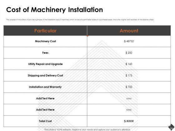 Automation_Techniques_And_Solutions_For_Business_Ppt_PowerPoint_Presentation_Complete_Deck_With_Slides_Slide_19
