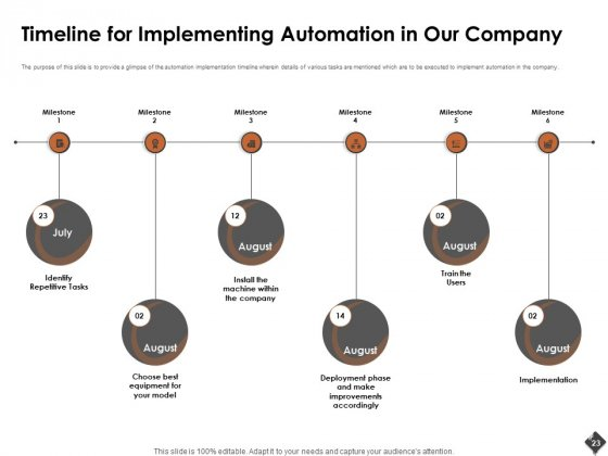 Automation_Techniques_And_Solutions_For_Business_Ppt_PowerPoint_Presentation_Complete_Deck_With_Slides_Slide_23